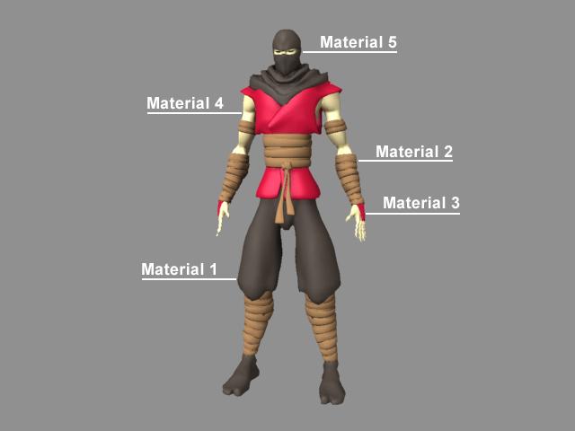 ninja_materials.jpg